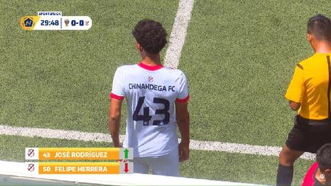 Liga Primera